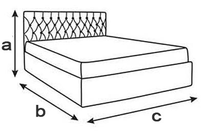 Pagrindiniai lovų matmenys